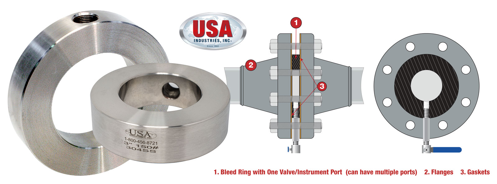 USA-Industries-Bleed-Rings-Illustration-Added-v1