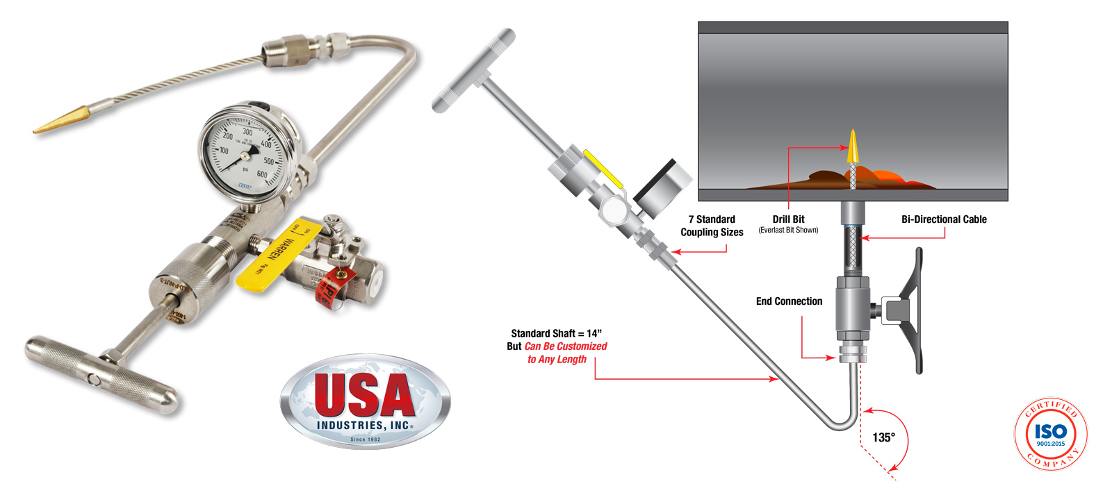 USA-Industries-Inc-Rod-Out-Tool-Bleeder-Cleaner-Illustration-Added-v2