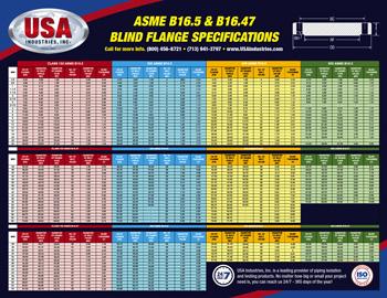 ASME-B16.5-16.47-Spec-Chart