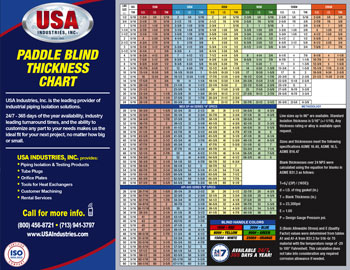 USA-Industries-Inc-Paddle-Blind-Thickness-Chart-Icon