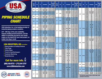 USA-Industries-Inc-Piping-Schedule-Chart-1.0