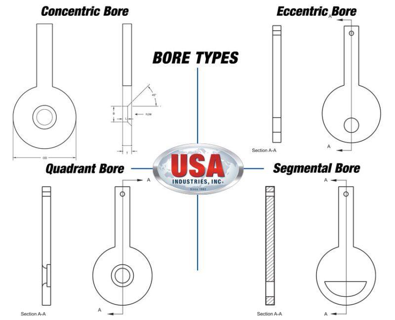 USA-Industries-Inc-Orifice-Plate-Bore-Illustration-Added