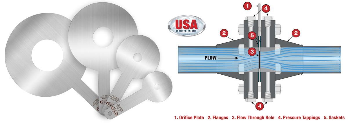 USA-Industries-Inc-Paddle-Plates-Series-520-2
